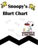 Snoopy Blurt Chart
