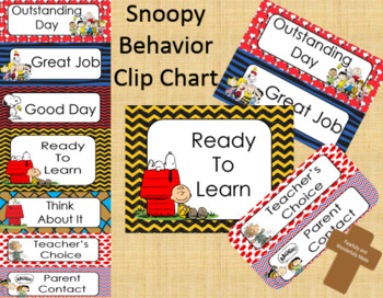 Snoppy Behavior Clip Chart