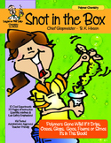 Snot in the Box Lab Guide
