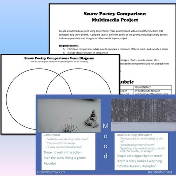 Snow Poetry Activity Bundle (Frost, Emerson, Dickinson)- PDF