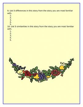Snow White Story Study