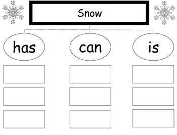Snow Writing Informative Opinion Narrative CCSS