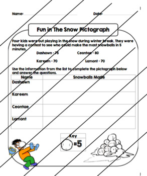 Snowball Pictographs