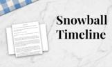 Lesson Plan Snowball Timeline