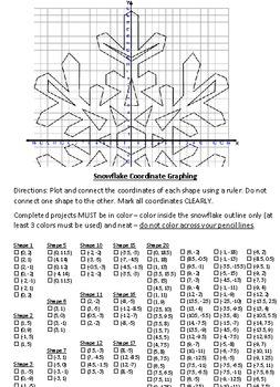 Snowflake Coordinate Graphing - FOUR Quadrant