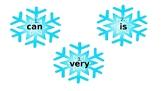 Snowflake Write the Room