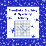 Snowflake Graph and Symmetry Activity for Coordinate Plane
