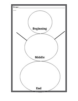 Snowman: Beginning, Middle, End Graphic Organizer