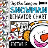 Snowman Behavior Chart: Editable Holiday Classroom Decor