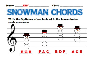 Snowman Chords/Let It Go Combo Pack