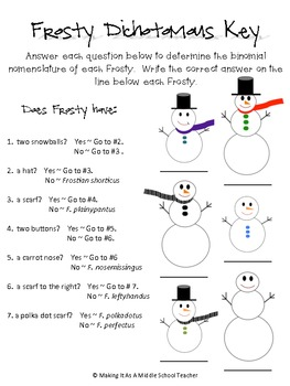 Snowman Dichotomous Key