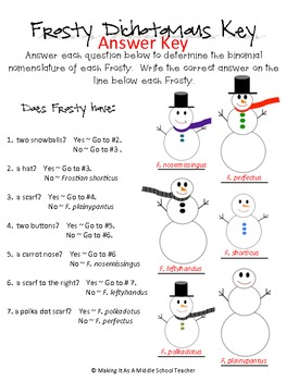 Snowman Dichotomous Key by Making It Teacher | Teachers Pay Teachers