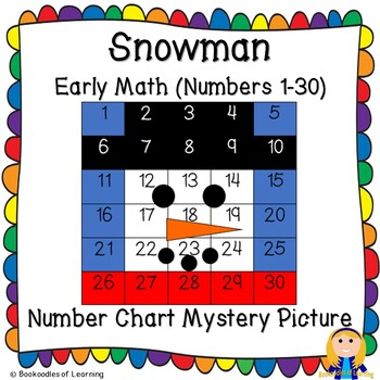 Snowman January Early Math (Numbers 1-30) Number Chart Mystery Picture