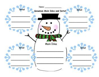Snowman Main Idea and Details