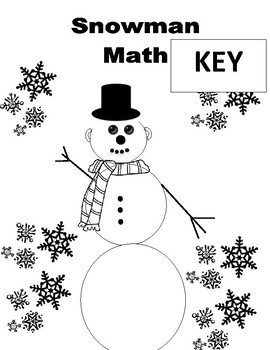 Snowman Math Composition of Functions
