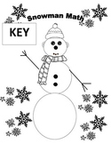 Snowman Math Logarithmic Equations