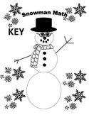 Snowman Math Right Triangle Trigonometry