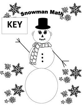 Snowman Math Simplifying Algebraic Expressions