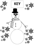 Snowman Math Zeros of Polynomial Functions