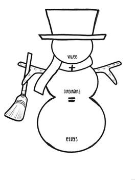 Snowman Name Composition