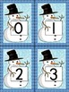 Snowman Math Number Flashcards 0-100