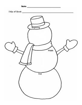 Snowman Organizer