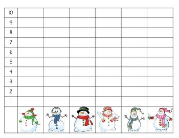 Snowman Math: Graphing