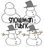 Snowman Rubric Visual