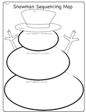 Snowman Sequencing Map