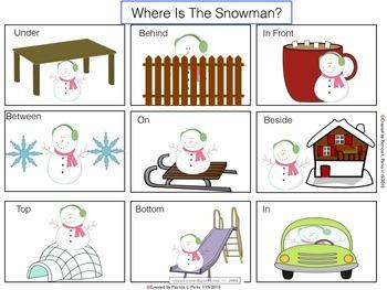 Snowman Spatial Concepts