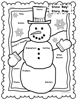 Snowman Story Map