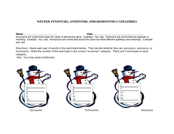 Snowman Synonyms, Antonyms, and Homonyms