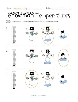 Snowman Thermometers - Practice/Assessment