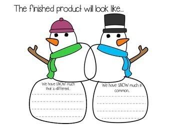 Snowman Venn Craft