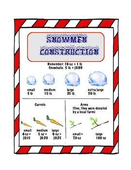Snowmen Construction!