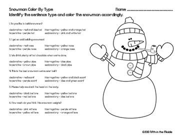 Snowy Sentences Sentence Types for Upper Elementary