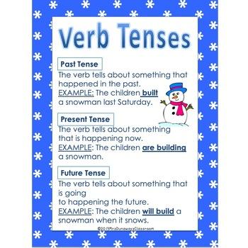 Snowy Verb Tenses