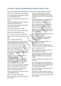 So Much To Tell You (John Marsden): Quick Reference Guide