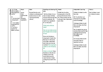 So Much- Weekly Literacy Plan