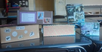 So bin ich!  Tissue Box Review Project
