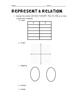 Graphing Linear Equations Notes and Practice