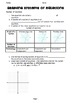 So you have to teach Systems of Equations?! Notes & Practice Mini Pack