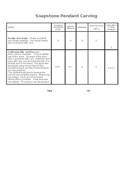 Soapstone Carving Handout with Research and Rubric
