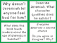 Soar Discussion Question Cards