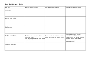 Soc. St. Chart for notes about traveling west during 1800's