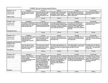 Soccer Assessment Rubric Middle School