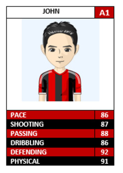 Soccer Player Cards