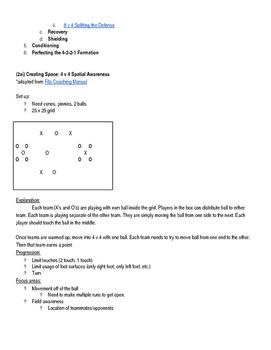 Soccer Practice Plans for High School