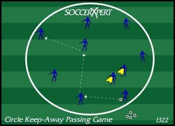 Soccer Secondary Dribbling Shooting Passing Drills Lesson Plan