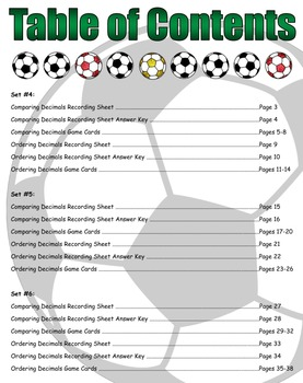 Soccer Showdown Game Cards (Compare & Order Decimals) Sets 4-5-6